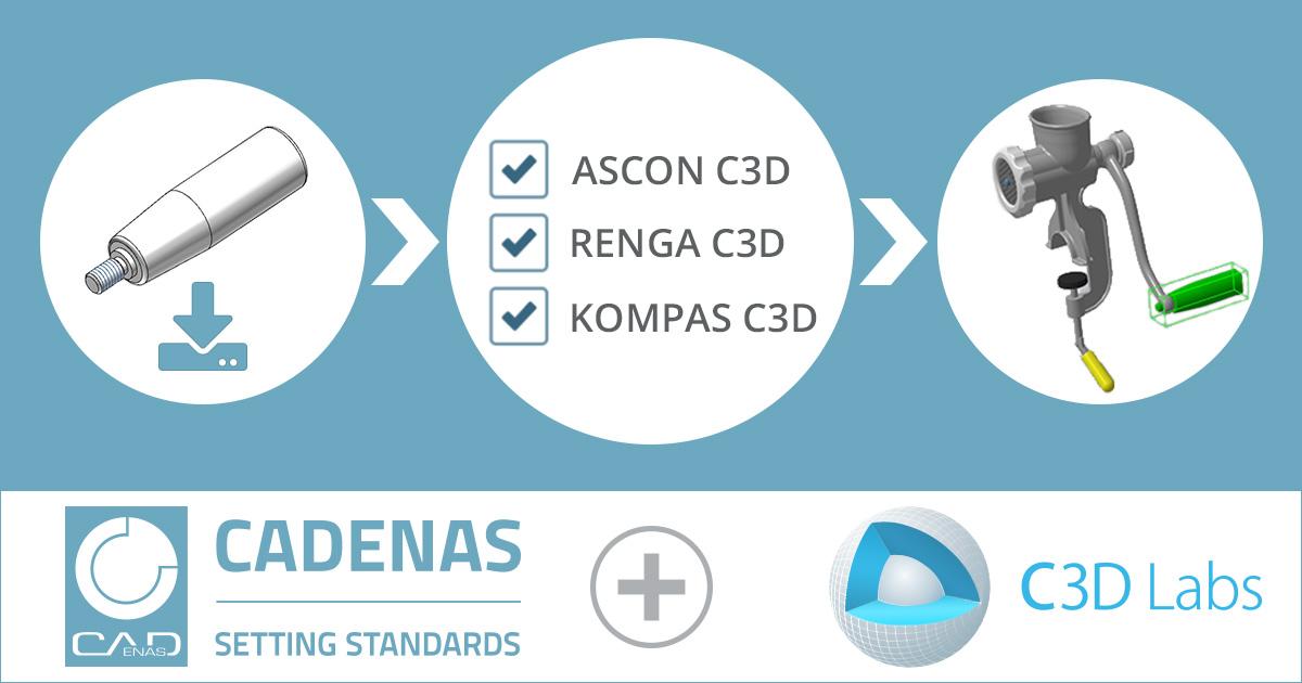 CADENAS Kooperation mit C3D Labs